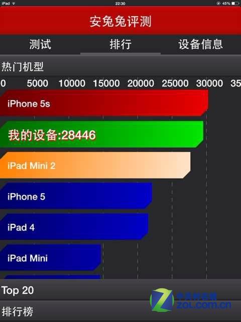iPadAnTuTu006