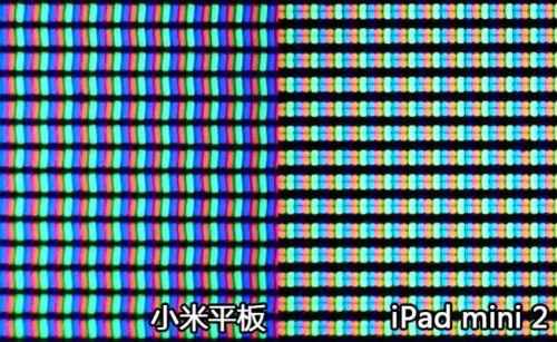 MiPadvMini2RetinaScreenPixels