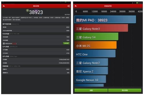 XiaomiMiPadIT168002