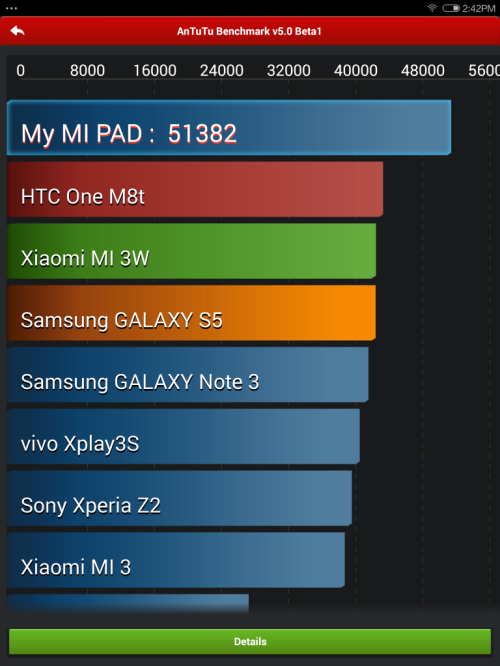 XiaomiMiPadGizChina001