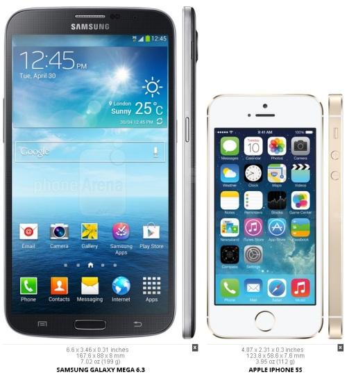 Mega63viPhone5s