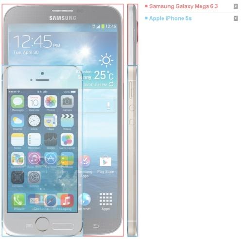 Mega63viPhone5sB