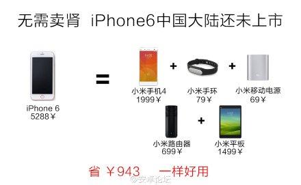 iPhone6VsXiaomi