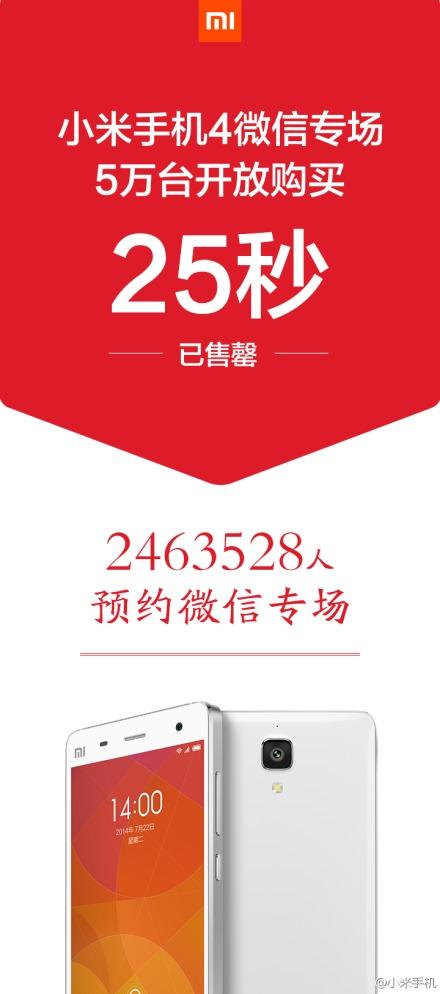 XiaomiMi450KSoldWeibo2