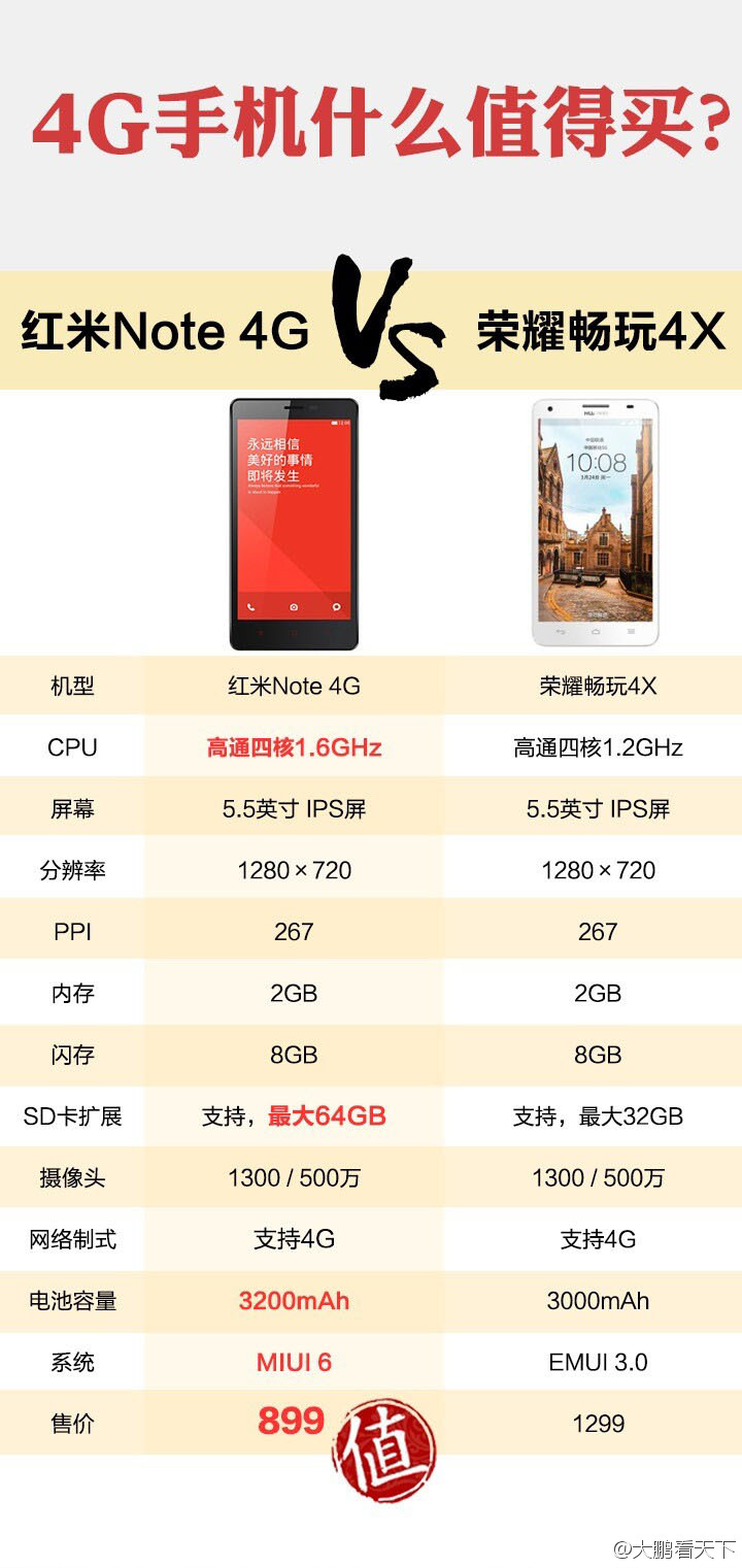 Xiaomi S Big Move Is Price Cuts And Big Inventory Mike Cane S Xblog