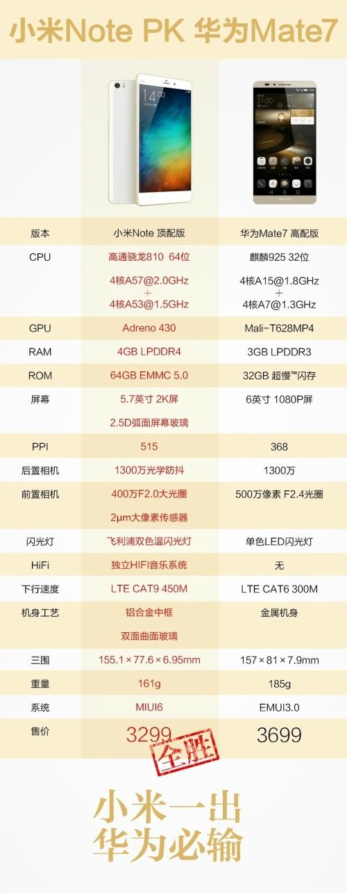 XiaomiVHuaweiWeibo02