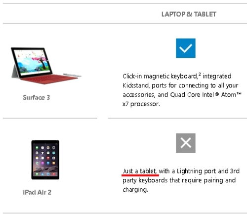 Surface3iPadDiss