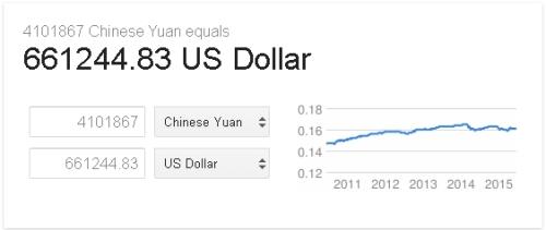 400Kyuan2Dollars