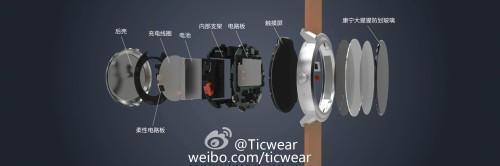 TicwearWeibo01