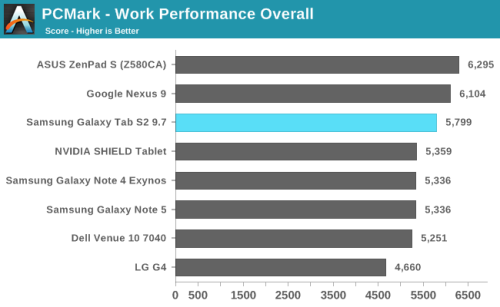 77894Anandtech