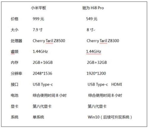 ChuwivMiPad2LinkWeibo02
